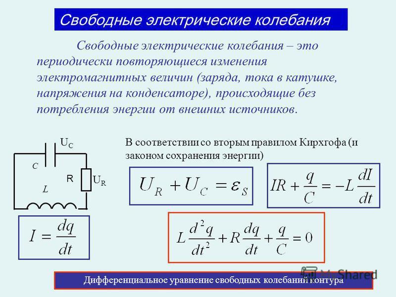 Свободные электрические колебания Свободные электрические колебания – это периодически повторяющиеся изменения электромагнитных величин (заряда, тока в катушке, напряжения на конденсаторе), происходящие без потребления энергии от внешних источников.