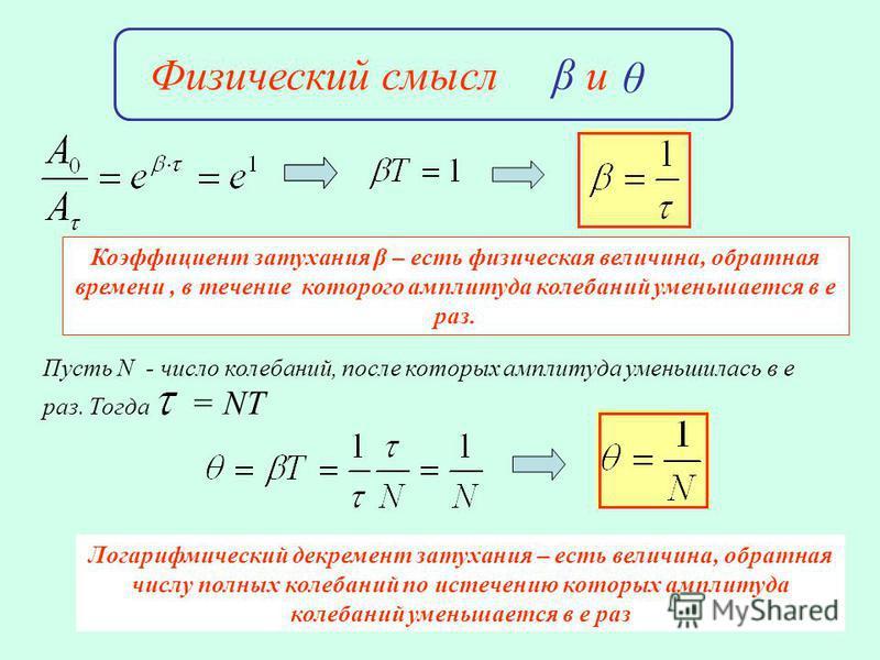Физический смысл и β θ Коэффициент затухания β – есть физическая величина, обратная времени, в течение которого амплитуда колебаний уменьшается в е раз. Пусть N - число колебаний, после которых амплитуда уменьшилась в е раз. Тогда = NT Логарифмически