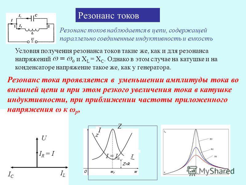Резонанс токов Резонанс токов наблюдается в цепи, содержащей параллельно соединенные индуктивность и емкость U I R = I ICIC ILIL Условия получения резонанса токов такие же, как и для резонанса напряжений и X L = X C. Однако в этом случае на катушке и