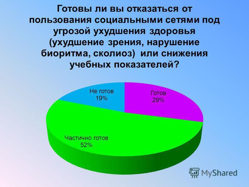 Vika_P (@VikTORIoua) — 260 answers, 578 likes - ASKfm