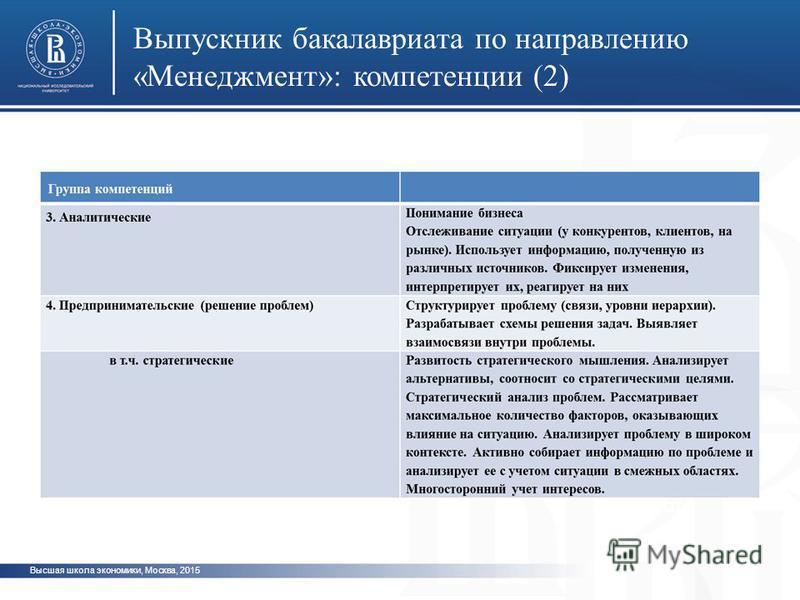 Высшая школа экономики, Москва, 2015 Выпускник бакалавриата по направлению «Менеджмент»: компетенции (2) фото