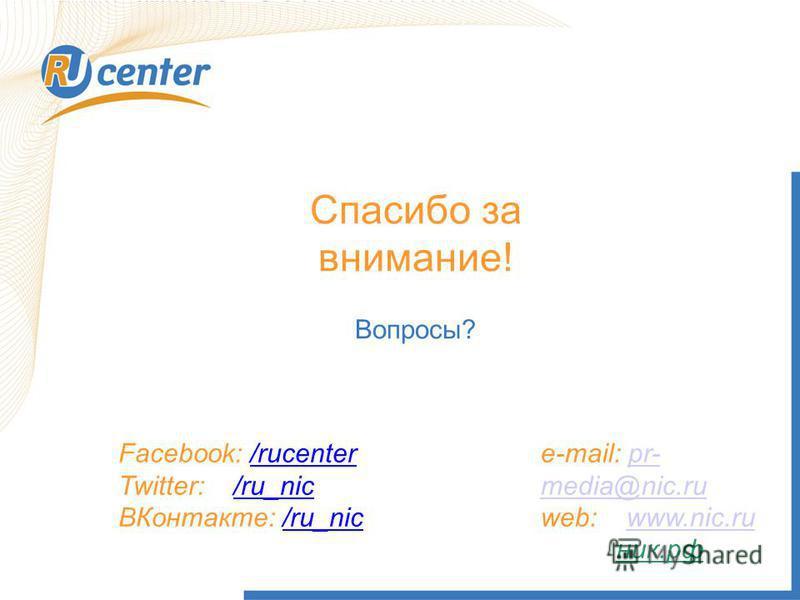 Спасибо за внимание! Вопросы? Facebook: /rucenter Twitter: /ru_nic ВКонтакте: /ru_nic e-mail: pr- media@nic.rupr- media@nic.ru web: www.nic.ruwww.nic.ru ник.рф
