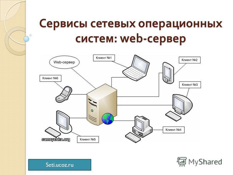 Сервисы сетевых операционных систем : web- сервер Seti.ucoz.ru