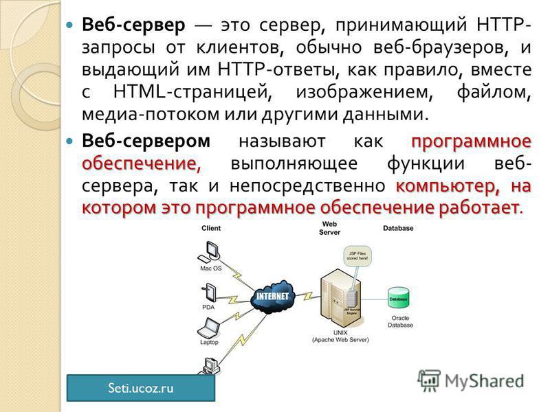 Веб - сервер это сервер, принимающий HTTP- запросы от клиентов, обычно веб - браузеров, и выдающий им HTTP- ответы, как правило, вместе с HTML- страницей, изображением, файлом, медиа - потоком или другими данными. программное обеспечение компьютер, н