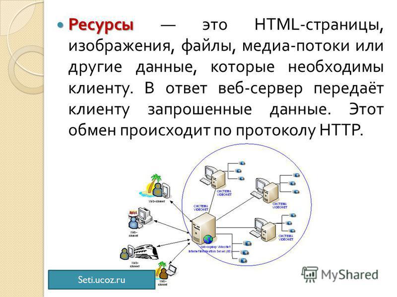 Ресурсы Ресурсы это HTML- страницы, изображения, файлы, медиа - потоки или другие данные, которые необходимы клиенту. В ответ веб - сервер передаёт клиенту запрошенные данные. Этот обмен происходит по протоколу HTTP. Seti.ucoz.ru