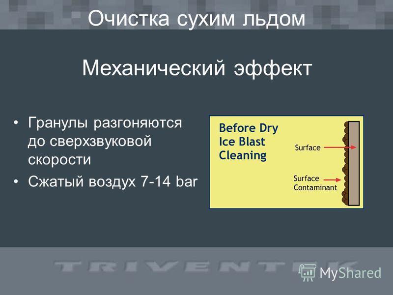 Очистка сухим льдом Гранулы разгоняются до сверхзвуковой скорости Сжатый воздух 7-14 bar Механический эффект