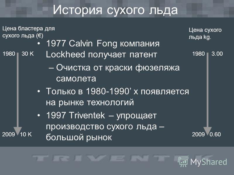 История сухого льда 1977 Calvin Fong компания Lockheed получает патент –Очистка от краски фюзеляжа самолета Только в 1980-1990 х появляется на рынке технологий 1997 Triventek – упрощает производство сухого льда – большой рынок Цена бластера для сухог