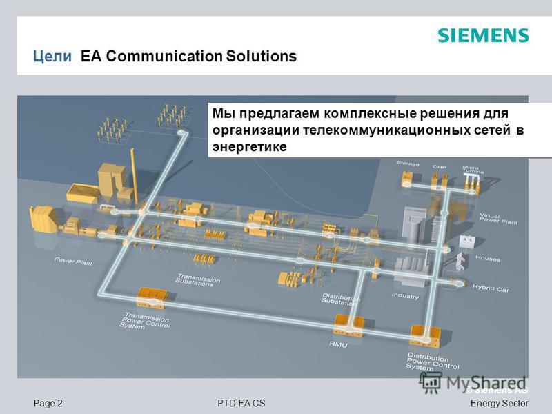 Page 2PTD EA CS © Siemens AG Energy Sector Мы предлагаем комплексные решения для организации телекоммуникационных сетей в энергетике Цели EA Communication Solutions