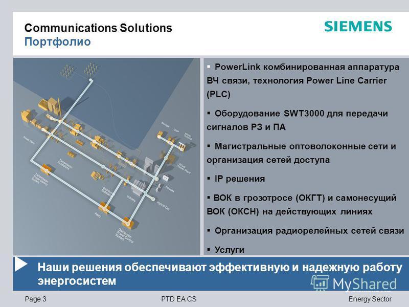 Page 3PTD EA CS © Siemens AG Energy Sector PowerLink комбинированная аппаратура ВЧ связи, технология Power Line Carrier (PLC) Оборудование SWT3000 для передачи сигналов РЗ и ПА Магистральные оптоволоконные сети и организация сетей доступа IP решения