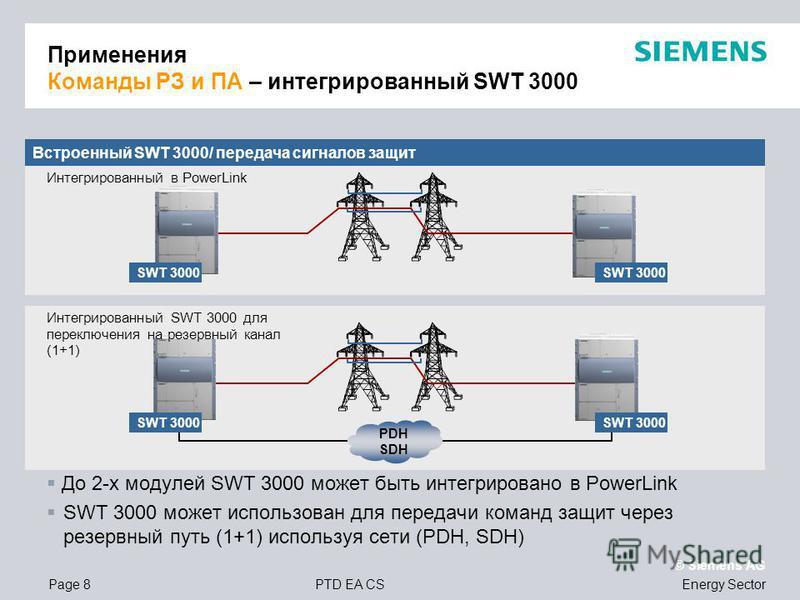 Page 8PTD EA CS © Siemens AG Energy Sector Применения Команды РЗ и ПА – интегрированный SWT 3000 До 2-х модулей SWT 3000 может быть интегрировано в PowerLink SWT 3000 может использован для передачи команд защит через резервный путь (1+1) используя се