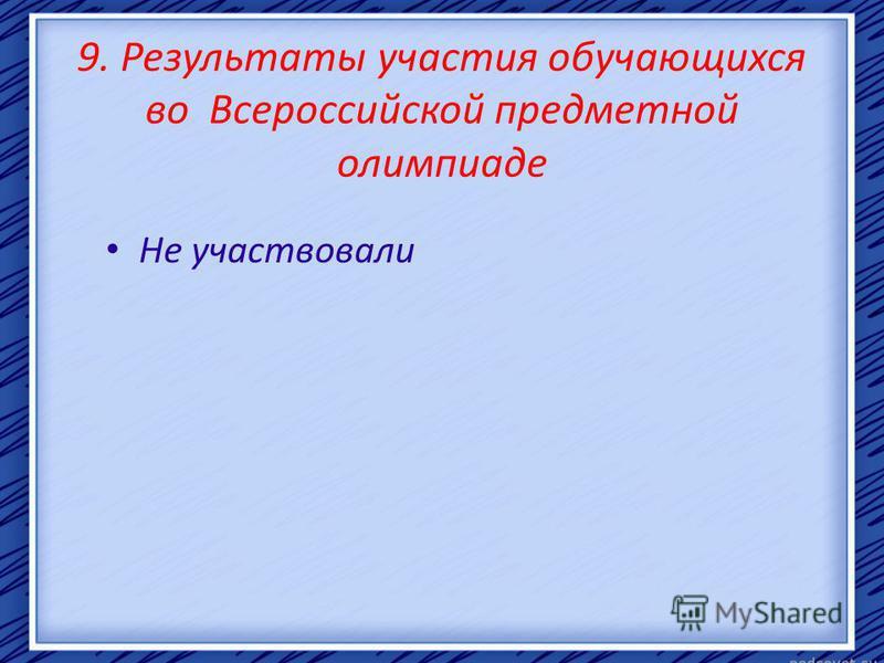 9. Результаты участия обучающихся во Всероссийской предметной олимпиаде Не участвовали