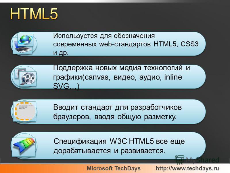 Microsoft TechDayshttp://www.techdays.ru Поддержка новых медиа технологий и графики(canvas, видео, аудио, inline SVG…) Спецификация W3C HTML5 все еще дорабатывается и развивается. Используется для обозначения современных web-стандартов HTML5, CSS3 и