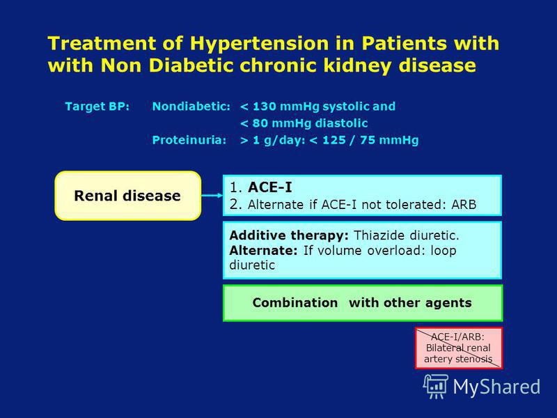 Treatment of Hypertension in Patients with with Non Diabetic chronic kidney disease Renal disease ACE-I/ARB: Bilateral renal artery stenosis 1. ACE-I 2. Alternate if ACE-I not tolerated: ARB Combination with other agents Additive therapy: Thiazide di