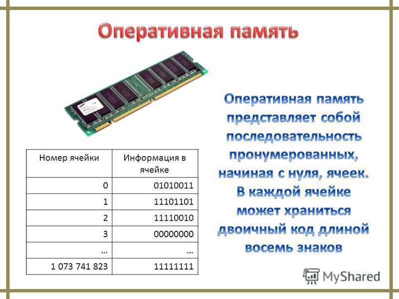 Номер ячейки Информация в ячейке 001010011 111101101 211110010 300000000 …… 1 073 741 82311111111
