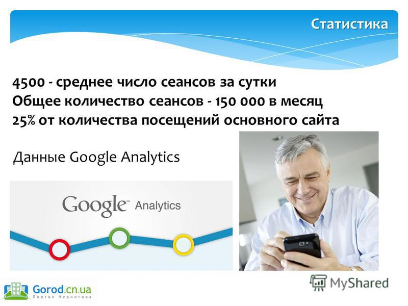 4500 - среднее число сеансов за сутки Общее количество сеансов - 150 000 в месяц 25% от количества посещений основного сайта Данные Google Analytics Статистика