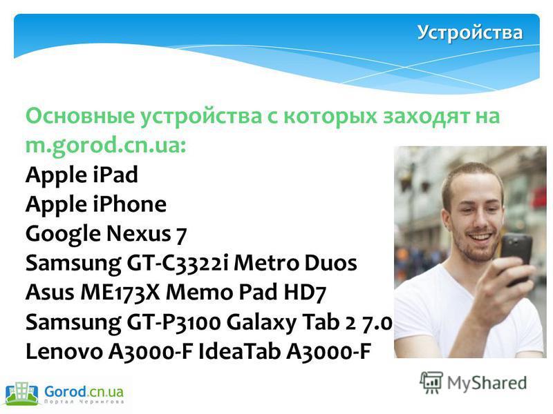 Основные устройства с которых заходят на m.gorod.cn.ua: Apple iPad Apple iPhone Google Nexus 7 Samsung GT-C3322i Metro Duos Asus ME173X Memo Pad HD7 Samsung GT-P3100 Galaxy Tab 2 7.0 Lenovo A3000-F IdeaTab A3000-F Устройства