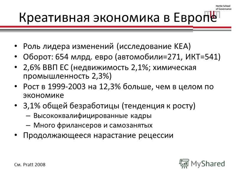 Креативная экономика в Европе Роль лидера изменений (исследование KEA) Оборот: 654 млрд. евро (автомобили=271, ИКТ=541) 2,6% ВВП ЕС (недвижимость 2,1%; химическая промышленность 2,3%) Рост в 1999-2003 на 12,3% больше, чем в целом по экономике 3,1% об