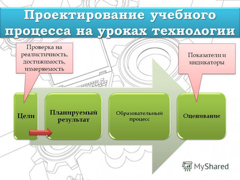 Проектирование учебного процесса на уроках технологии Проверка на реалистичность, достижимость, изменяемость Показатели и индикаторы