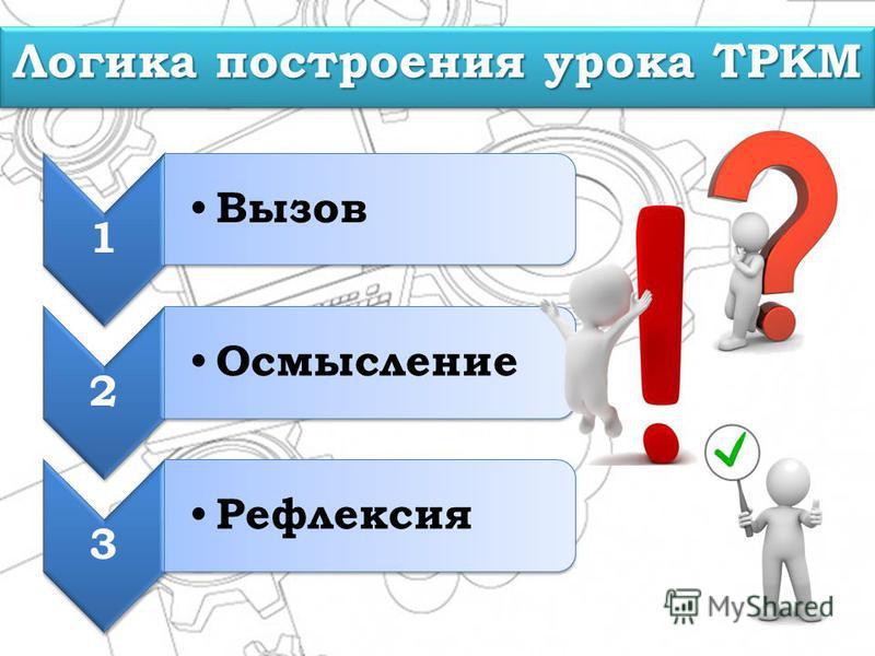 1 Вызов 2 Осмысление 3 Рефлексия Логика построения урока ТРКМ