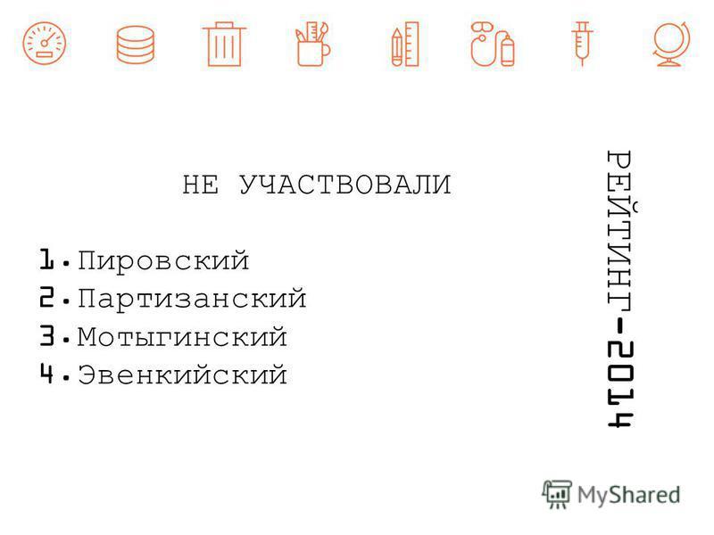 НЕ УЧАСТВОВАЛИ 1. Пировский 2. Партизанский 3. Мотыгинский 4. Эвенкийский РЕЙТИНГ-2014