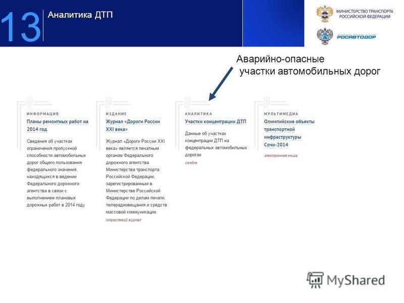 Предложение по площадкам для организации мероприятия для компании РОСАВТОДОР 13 Аналитика ДТП Аварийно-опасные участки автомобильных дорог