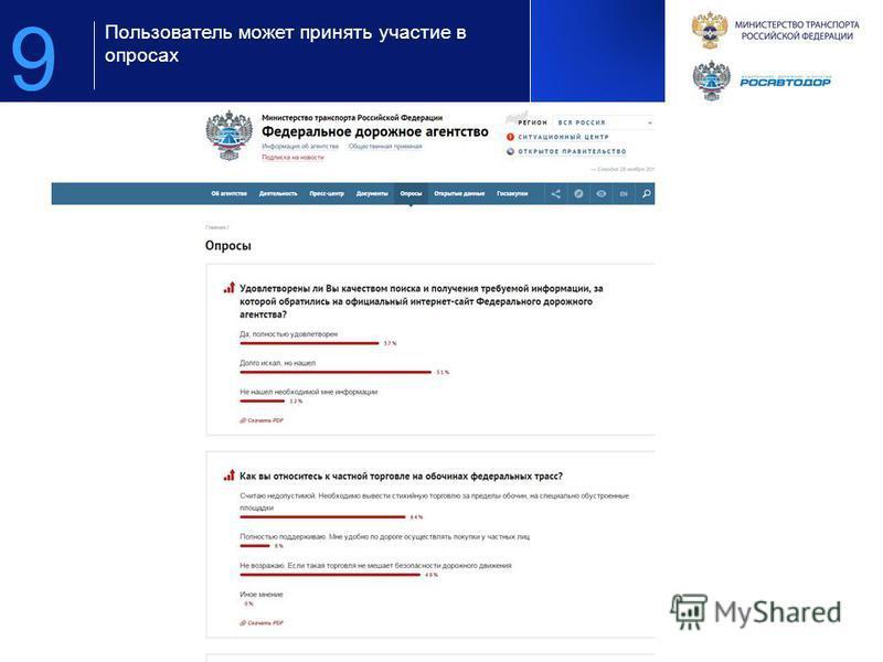 Предложение по площадкам для организации мероприятия для компании РОСАВТОДОР 9 Пользователь может принять участие в опросах