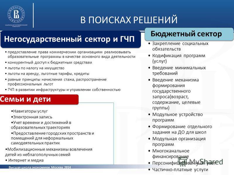 Высшая школа экономики, Москва, 2014 фото Негосударственный сектор и ГЧП предоставление права коммерческим организациям реализовывать образовательные программы в качестве основного вида деятельности конкурентный доступ к бюджетным средствам льготы по