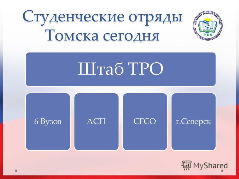 Штаб ТРО 6 Вузов АСПСГСОг.Северск Студенческие отряды Томска сегодня