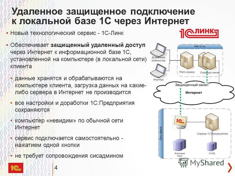 4 Удаленное защищенное подключение к локальной базе 1С через Интернет Новый технологический сервис - 1С-Линк Обеспечивает защищенный удаленный доступ через Интернет к информационной базе 1С, установленной на компьютере (в локальной сети) клиента данн