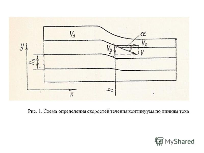 Рис. 1. Схема определения скоростей течения континуума по линиям тока