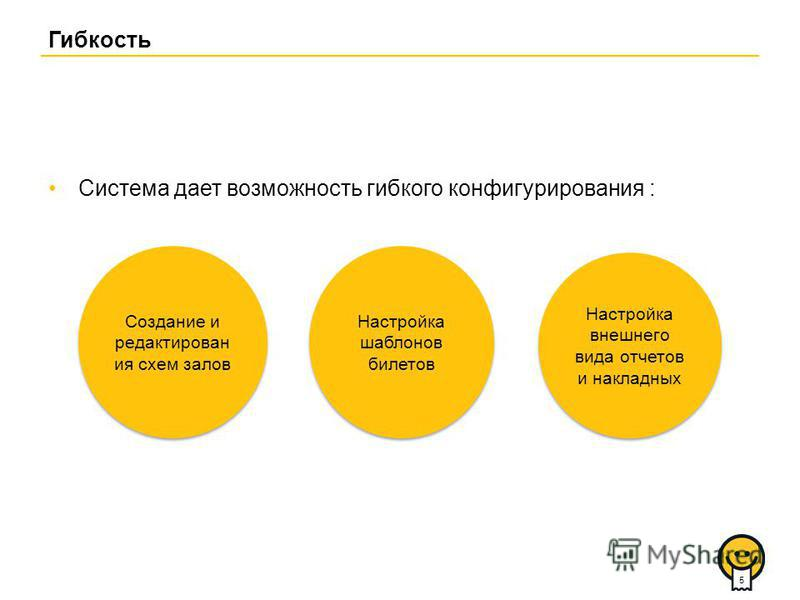 Гибкость 5 Система дает возможность гибкого конфигурирования : Создание и редактирован ия схем залов Настройка шаблонов билетов Настройка внешнего вида отчетов и накладных