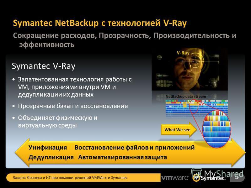 Symantec NetBackup с технологией V-Ray Symantec V-Ray Запатентованная технология работы с VM, приложениями внутри VM и редупликации их данных Прозрачные бэкап и восстановление Объединяет физическую и виртуальную среды Сокращение расходов, Прозрачност