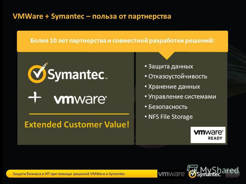 + Extended Customer Value! Защита данных Отказоустойчивость Хранение данных Управление системами Безопасность NFS File Storage Более 10 лет партнерства и совместной разработки решений: VMWare + Symantec – польза от партнерства 2 Защита бизнеса и ИТ п