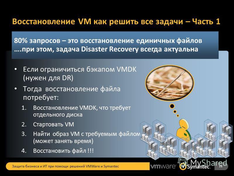 Восстановление VM как решить все задачи – Часть 1 Если ограничиться бэкапом VMDK (нужен для DR) Тогда восстановление файла потребует: 1. Восстановление VMDK, что требует отдельного диска 2. Стартовать VM 3. Найти образ VM с требуемым файлом (может за