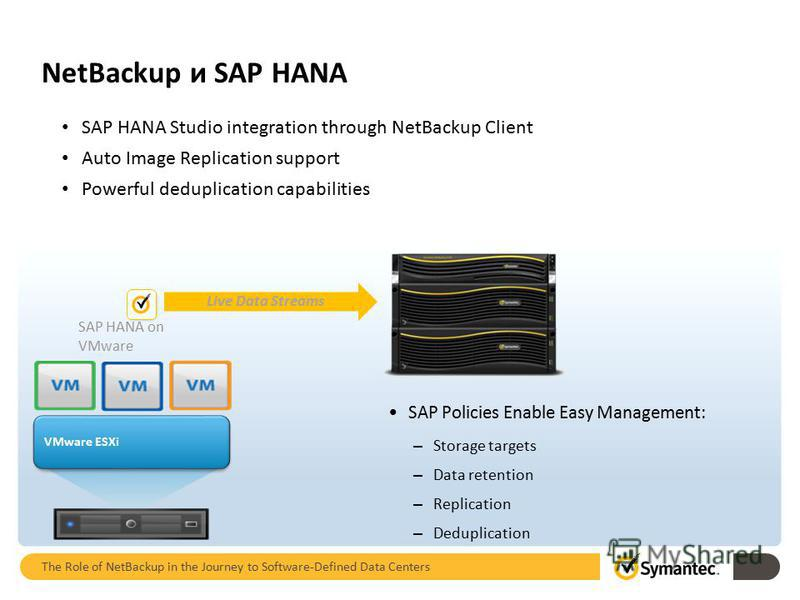 NetBackup и SAP HANA VMware ESXi SAP HANA on VMware Live Data Streams SAP HANA Studio integration through NetBackup Client Auto Image Replication support Powerful deduplication capabilities SAP Policies Enable Easy Management: – Storage targets – Dat