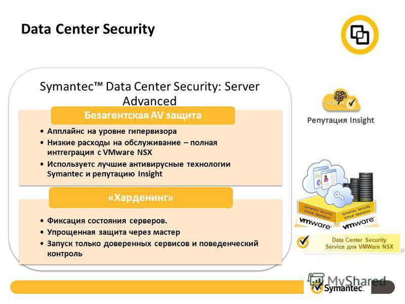 Data Center Security Symantec Data Center Security: Server Advanced Апплайнс на уровне гипервизора Низкие расходы на обслуживание – полная интгеграция с VMware NSX Используетс лучшие антивирусные технологии Symantec и репутацию Insight Безагентская A