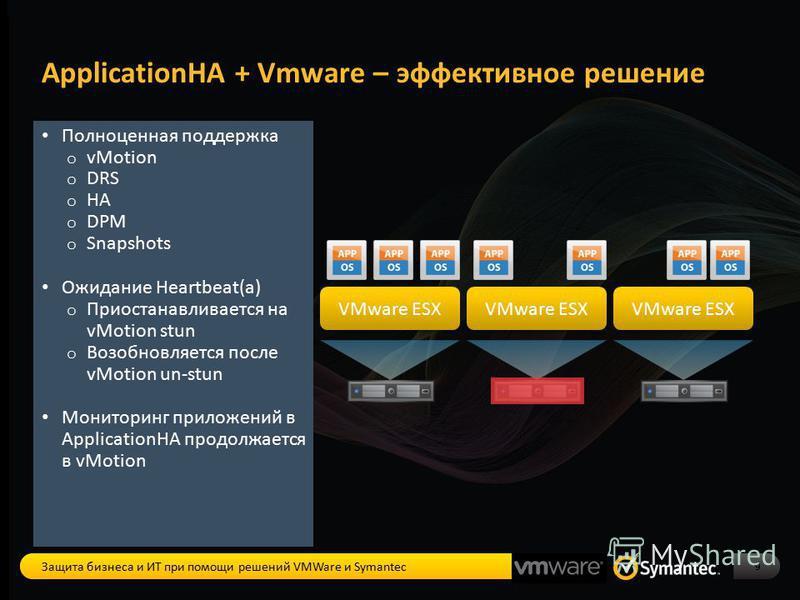 ApplicationHA + Vmware – эффективное решение 9 Полноценная поддержка o vMotion o DRS o HA o DPM o Snapshots Ожидание Heartbeat(а) o Приостанавливается на vMotion stun o Возобновляется после vMotion un-stun Мониторинг приложений в ApplicationHA продол