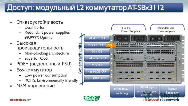 Доступ: модульный L2 коммутатор AT-SBx3112 400/800Gbps switching 40/80Gbps wire speed per card slot Passive Backplane Passive Backplane Dual PoE Power Supplies Redundant AC Power supplies 24 x GE POE+ 24 x GE 24 x SFP 4 x 10GE XFP Redundant CFC AC/DC