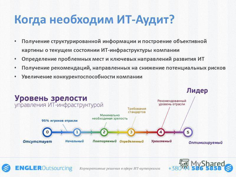 Когда необходим ИТ-Аудит? Получение структурированной информации и построение объективной картины о текущем состоянии ИТ-инфраструктуры компании Определение проблемных мест и ключевых направлений развития ИТ Получение рекомендаций, направленных на сн