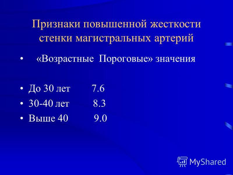 Признаки повышенной жесткости стенки магистральных артерий «Возрастные Пороговые» значения До 30 лет 7.6 30-40 лет 8.3 Выше 40 9.0