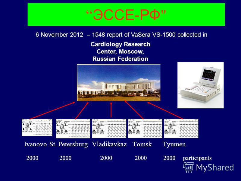 Ivanovo St. Petersburg Vladikavkaz Tomsk Tyumen 2000 2000 2000 2000 2000 participants ЭССЕ-РФ  Cardiology Research Center, Moscow, Russian Federation 6 November 2012 – 1548 report of VaSera VS-1500 collected in