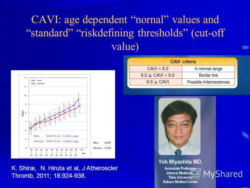 CAVI: age dependent nornal values and standard riskdefining thresholds (cut-off value) K. Shirai, N. Hiruta et al, J Atheroscler Thromb, 2011; 18:924-938.