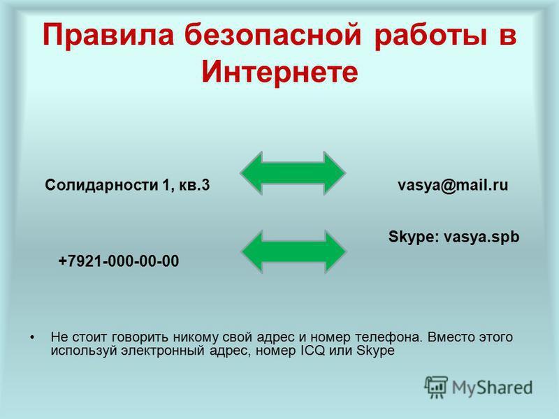 Правила безопасной работы в Интернете Не стоит говорить никому свой адрес и номер телефона. Вместо этого используй электронный адрес, номер ICQ или Skype Солидарности 1, кв.3vasya@mail.ru +7921-000-00-00 Skype: vasya.spb