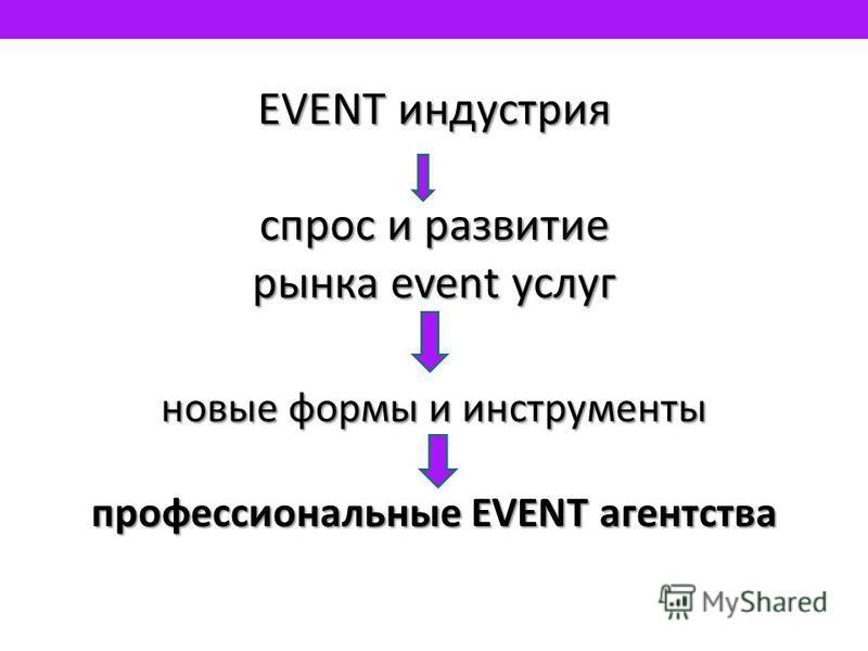 EVENT индустрия спрос и развитие рынка event услуг новые формы и инструменты профессиональные EVENT агентства EVENT индустрия спрос и развитие рынка event услуг новые формы и инструменты профессиональные EVENT агентства