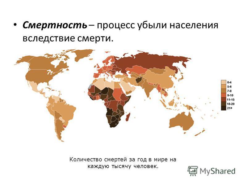 Смертность – процесс убыли населения вследствие смерти. Количество смертей за год в мире на каждую тысячу человек.