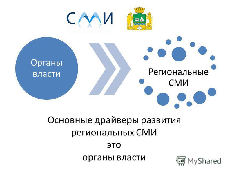 Региональные СМИ Органы власти Основные драйверы развития региональных СМИ это органы власти