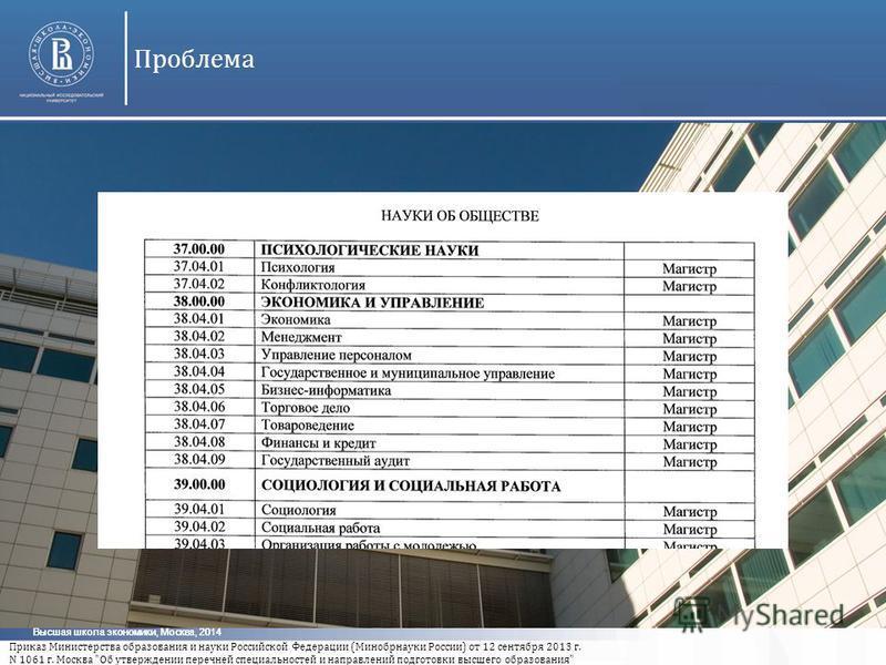 Высшая школа экономики, Москва, 2014 Приказ Министерства образования и науки Российской Федерации (Минобрнауки России) от 12 сентября 2013 г. N 1061 г. Москва