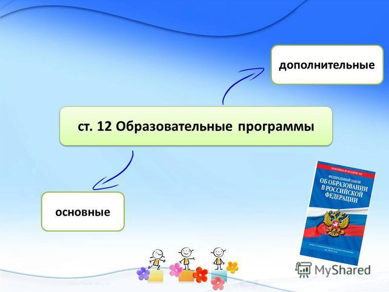 ст. 12 Образовательные программы основные дополнительные