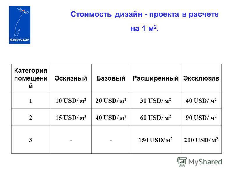Стоимость дизайн - проекта в расчете на 1 м 2. Категория помещений Эскизный БазовыйРасширенный Эксклюзив 110 USD/ м 2 20 USD/ м 2 30 USD/ м 2 40 USD/ м 2 215 USD/ м 2 40 USD/ м 2 60 USD/ м 2 90 USD/ м 2 3--150 USD/ м 2 200 USD/ м 2