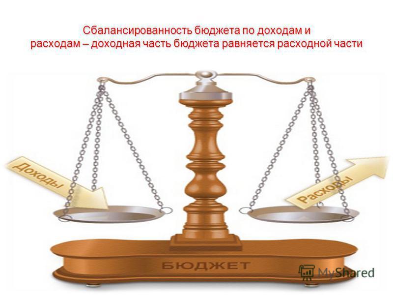 Сбалансированность бюджета по доходам и расходам – доходная часть бюджета равняется расходной части